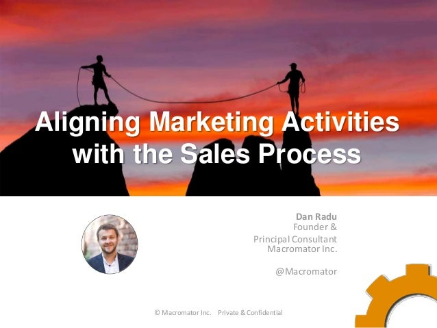 Aligning Marketing Activities with the Sales Process Dan Radu Founder & Principal Consultant Macromator Inc. @Macromator ©...