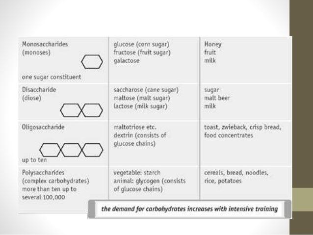 identification from macromolecules essay