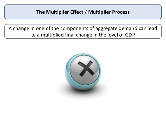 The Multiplier Effect / Multiplier Process A change in one of the components of aggregate demand can lead to a multiplied ...