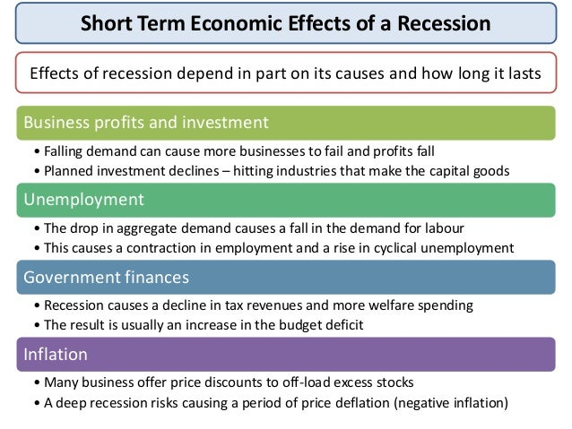 effects of business cycle in economics