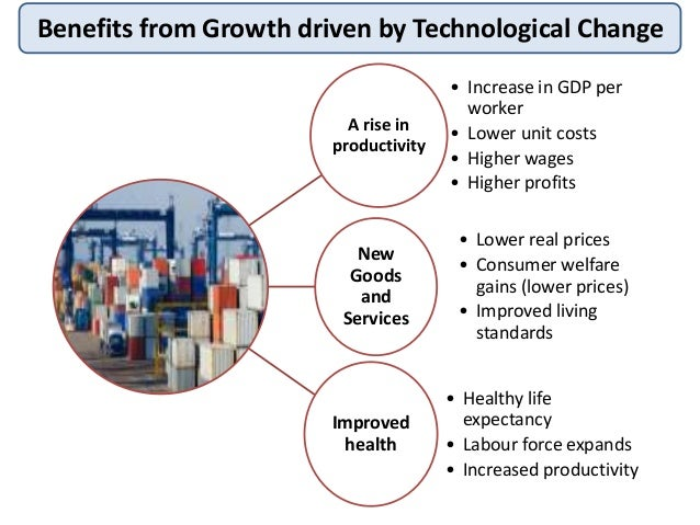 benefits and costs of economic growth The downsides of economic growth can be avoided by  this graph shows the marginal costs and benefits of gdp growth costs tend to rise and benefits tend to.