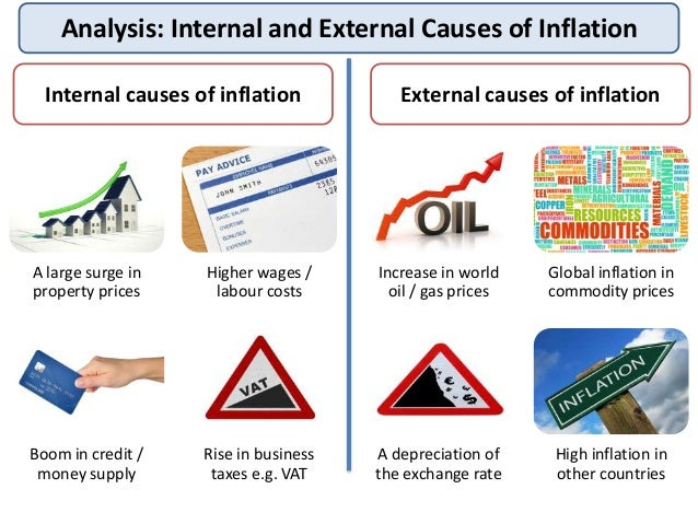 AS Macro Revision: Inflation and Deflation