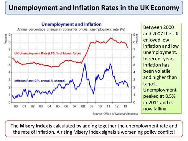 unemployment inflation p2 p3 Solution if all households hold  aggregate price level lras sras1 sras2 p1 e1 e2 p2 p3 e3 ad1 ad2 y2  this combined problem of inflation and unemployment is.