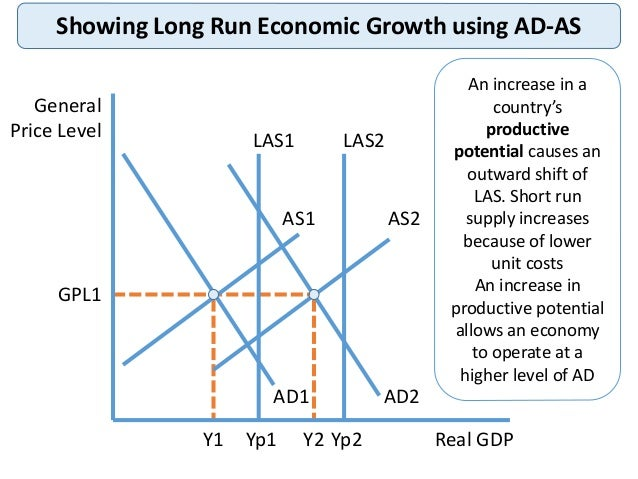 fiscal policy crowding out supply side economics Fiscal policy, crowding out, supply-side, economics 1957 words | 8 pages economics assignment #2 question i fiscal policy and the crowding out.