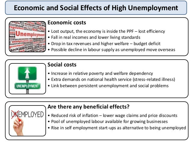 Causes And Effects Of Unemployment On Society