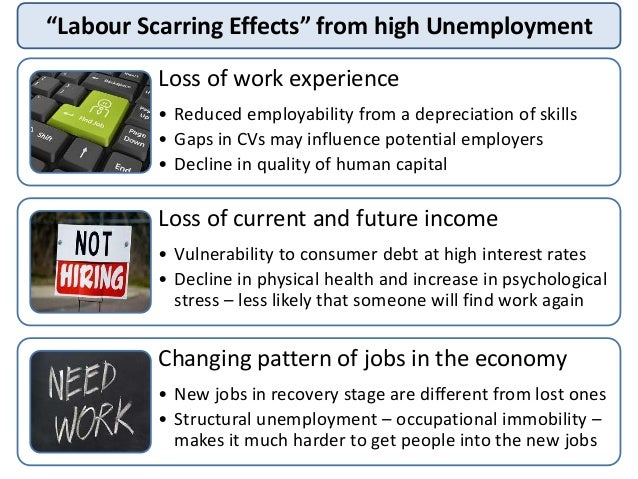 impact on unemployment on standard of Standard used in health for assessing the effectiveness of an intervention for this  review, we want to separate out the impacts of (un.