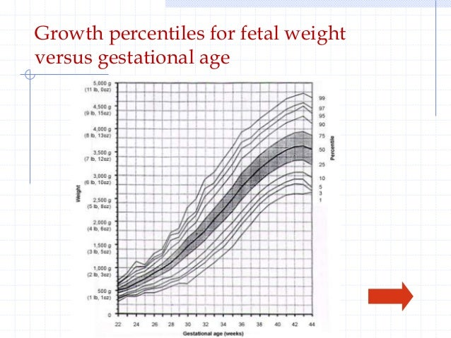 Definition of correlation study
