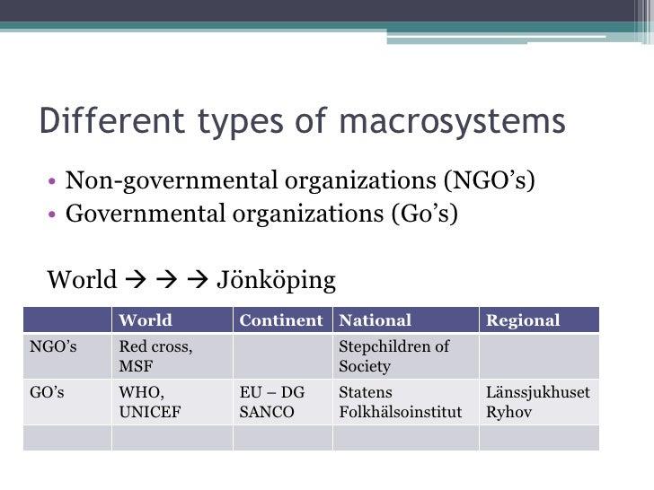 Macrosystems