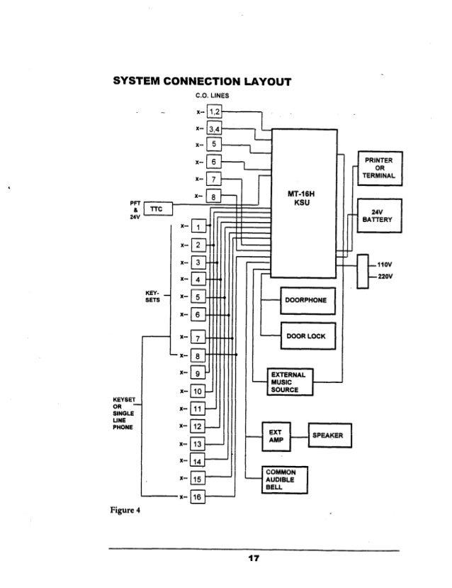 Macrotel mt16 h installation & maintenence manual