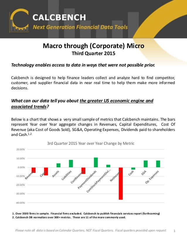 Macro through (Corporate) Micro Third Quarter 2015 Technology enables access to data in ways that were not possible prior....