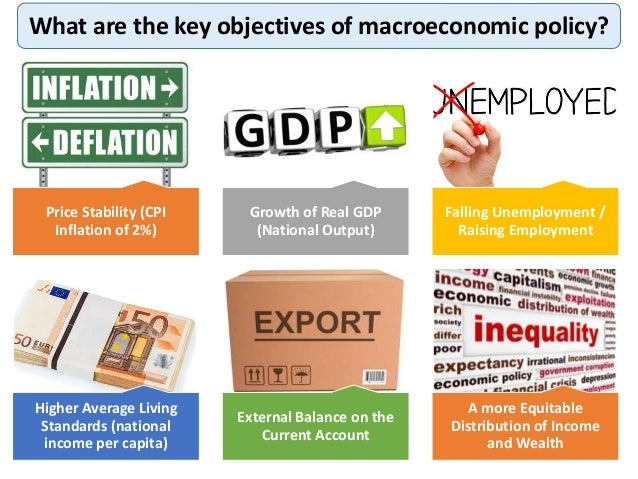 evaluate two macroeconomic objectives the government Federal taxes and purchases that are intended to achieve macroeconomic policy objectives to evaluate the size of each year that the federal government.