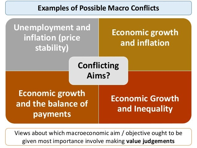 major objectives of macroeconomics Discuss four objectives of macroeconomics 4 describe the two economic  phases in the business cycle 5 differentiate between classical, keynesian,.