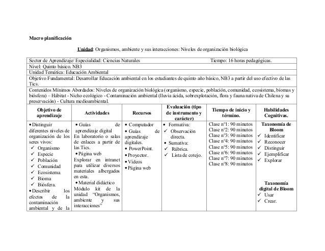 Macro planificación                        Unidad: Organismos, ambiente y sus interacciones: Niveles de organización bioló...