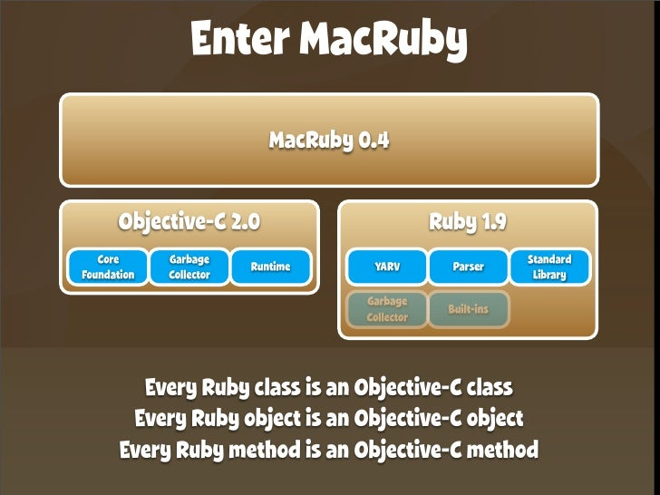 Enter MacRuby                             MacRuby 0.4        Objective-C 2.0                           Ruby 1.9    Core   ...