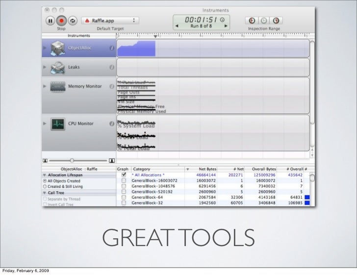 GREAT TOOLS Friday, February 6, 2009
