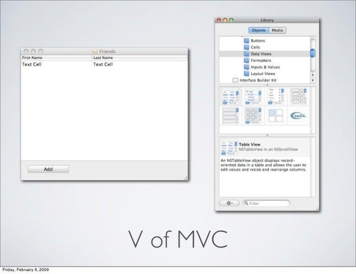 V of MVC Friday, February 6, 2009