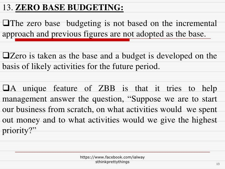 Budgeting.