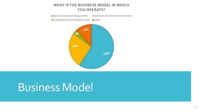 MACVB Compensation & Benefits Presentation Slide 3