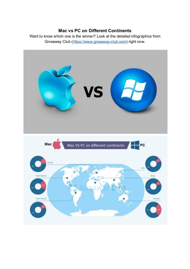 Mac vs PC on different continents