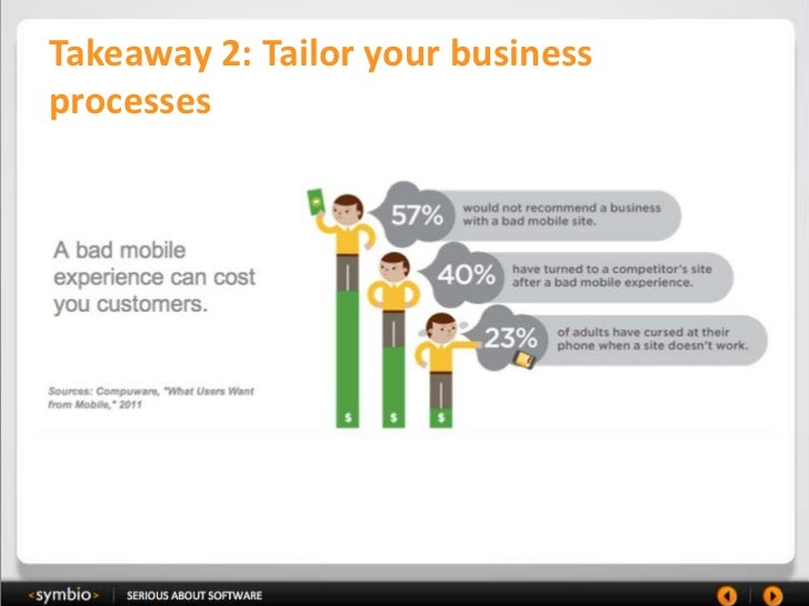 Takeaway 2: Tailor your businessprocesses for Consumer Behavior