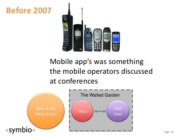 After 2007             Mobile web & App's                           Apple            App                                  ...