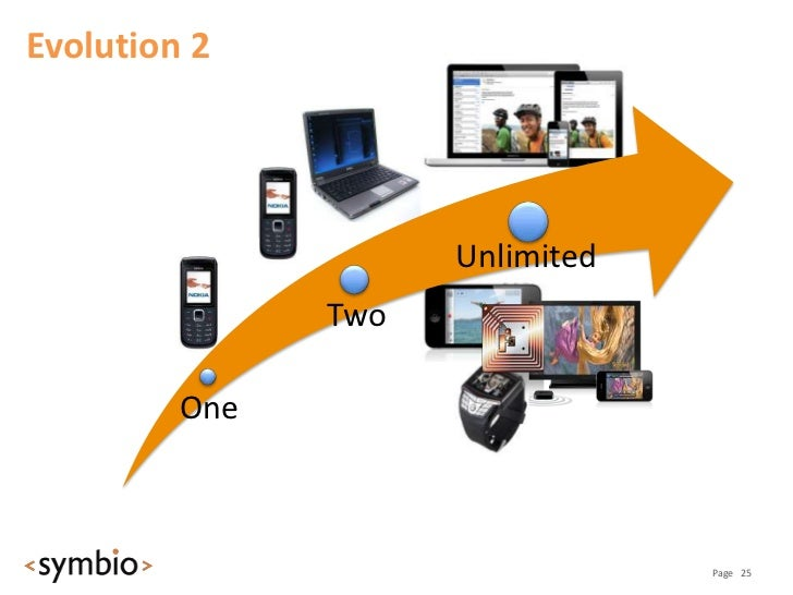 Evolution 3                                  • I am mobile and                                    urgently need …         ...