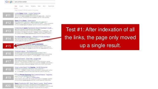Can Query & Click Volume Directly Impact Rankings?