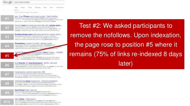 Private test: 164 clicks Private test: 143 clicks Private test: 148 clicks +1 position +1 position +1 position Each test w...