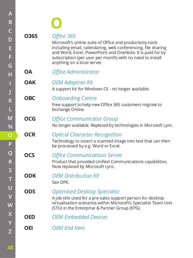Microsoft Abbreviations Dictionary