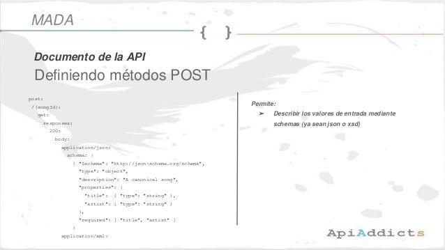 Permite: ➢ Describir los valores de entrada mediante schemas (ya sean json o xsd) post: /{songId}: get: responses: 200: bo...