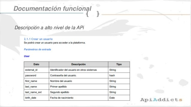 Documentación funcional Descripción a alto nivel de la APi