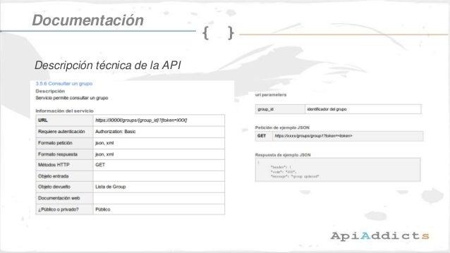 Documentación Descripción técnica de la API