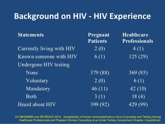 hiv counselling and testing pdf