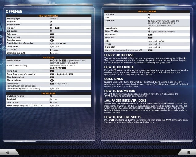 ea sports madden nfl 13 game manual rh slideshare net EA Games Logo EA Games Logo