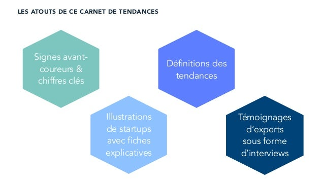 [MaddyTalk] Le Réseau - Carnet de tendances Slide 3