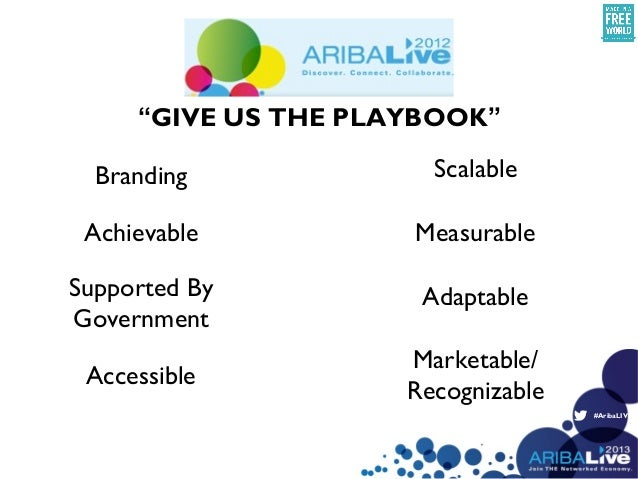 """#AribaLIVE""""GIVE US THE PLAYBOOK""""BrandingAchievableSupported ByGovernmentAdaptableScalableAccessibleMarketable/Recognizable..."""