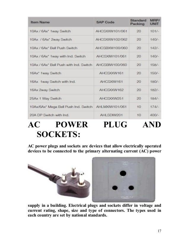 Ac Power Plug Wiring - WIRE Center •