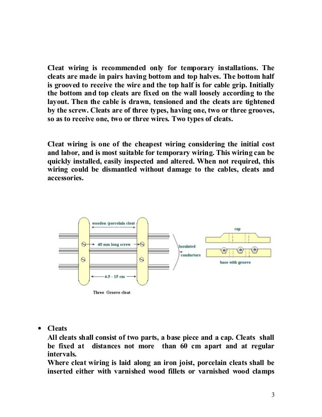 funky electric wire definition images wiring diagram ideas rh blogitia com Residential Electrical Wiring Residential Electrical Wiring