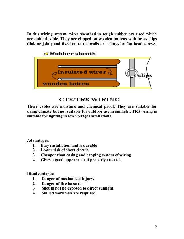Batten Wiring 4; 5.  sc 1 st  SlideShare : fixed wiring definition - yogabreezes.com