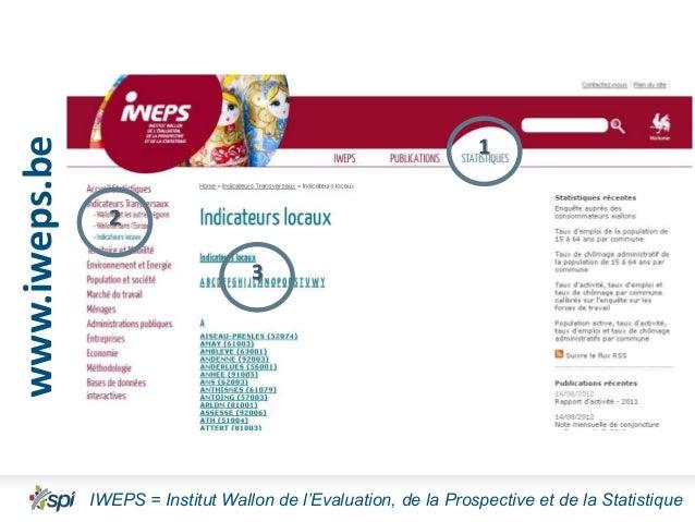 www.iweps.be  1 2 3  IWEPS = Institut Wallon de l'Evaluation, de la Prospective et de la Statistique