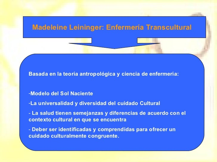 madeleine leininger Madeleine leininger: dr madeleine leininger was a remarkable woman who was one of the early nursing theorists and the first to introduce the concept of transcultural nursing.