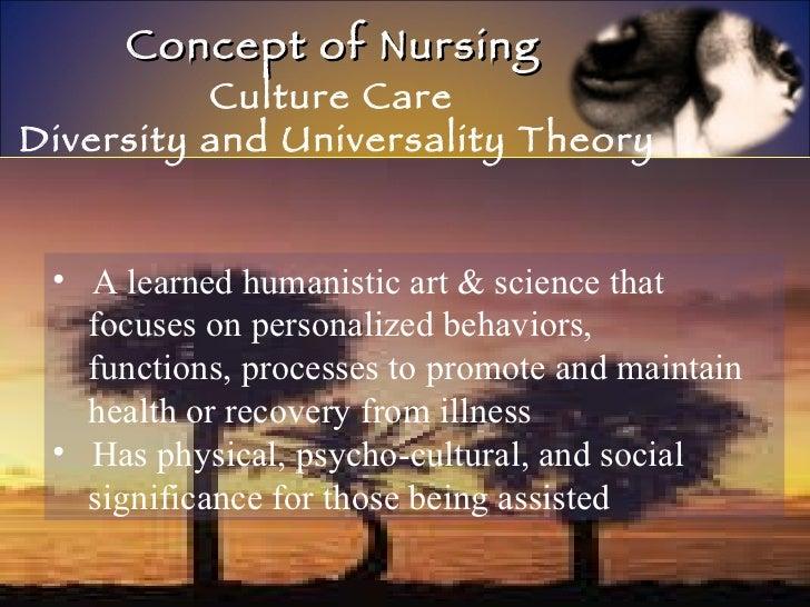 Concept of Nursing <ul><li>A learned humanistic art & science that  </li></ul><ul><li>focuses on personalized behaviors,  ...