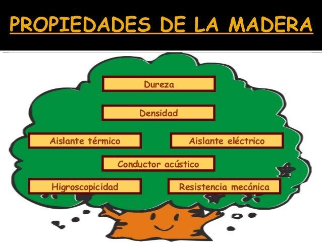 Madera - Propiedades de la madera ...