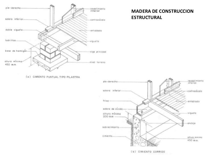 La madera como material de construcci n - Maderas al corte ...
