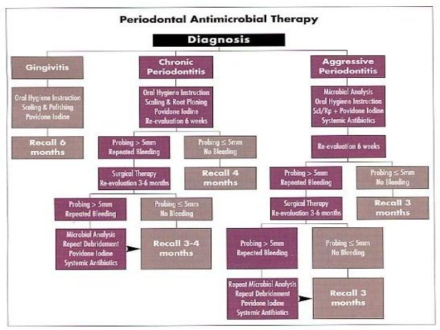 Minocin Antibiotic Uses