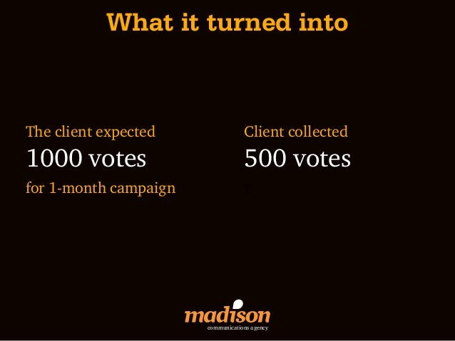 What it turned intoThe client expected                Client collected1000 votes                         500 votesfor 1-mo...
