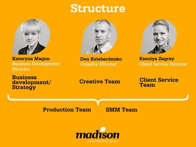 StructureKateryna Magon          Den Keleberdenko          Kseniya ZagrayBusiness Development    Creative Director        ...