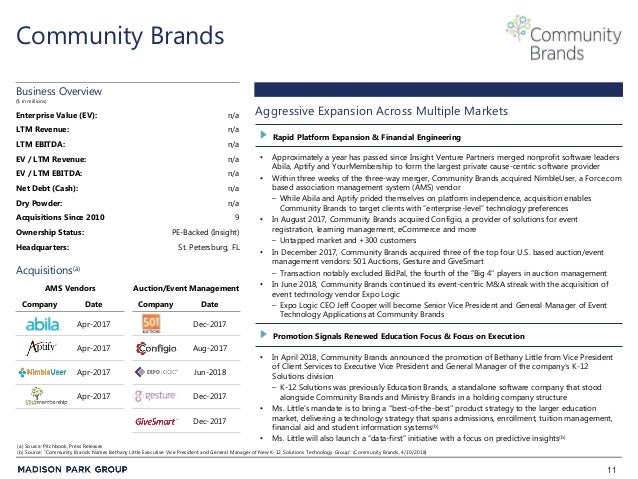 11 Community Brands • Approximately a year has passed since Insight Venture Partners merged nonprofit software leaders Abi...
