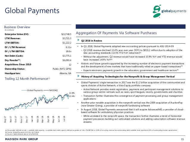 15 Global Payments • In Q1 2018, Global Payments adopted new accounting policies pursuant to ASU 2014-09 – Q2 2018 revenue...
