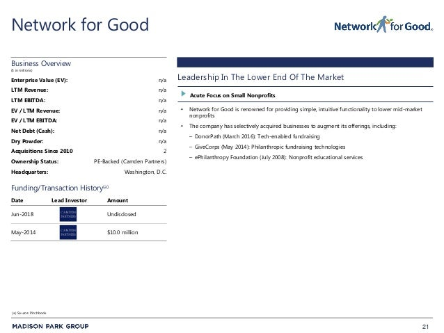 21 Network for Good • Network for Good is renowned for providing simple, intuitive functionality to lower mid-market nonpr...